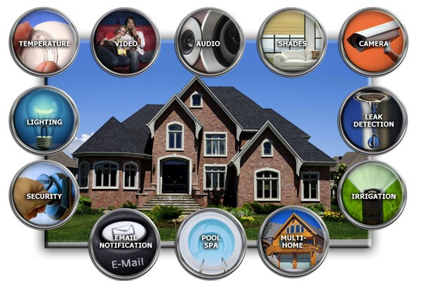 HOME AUTOMATION NEW YORK